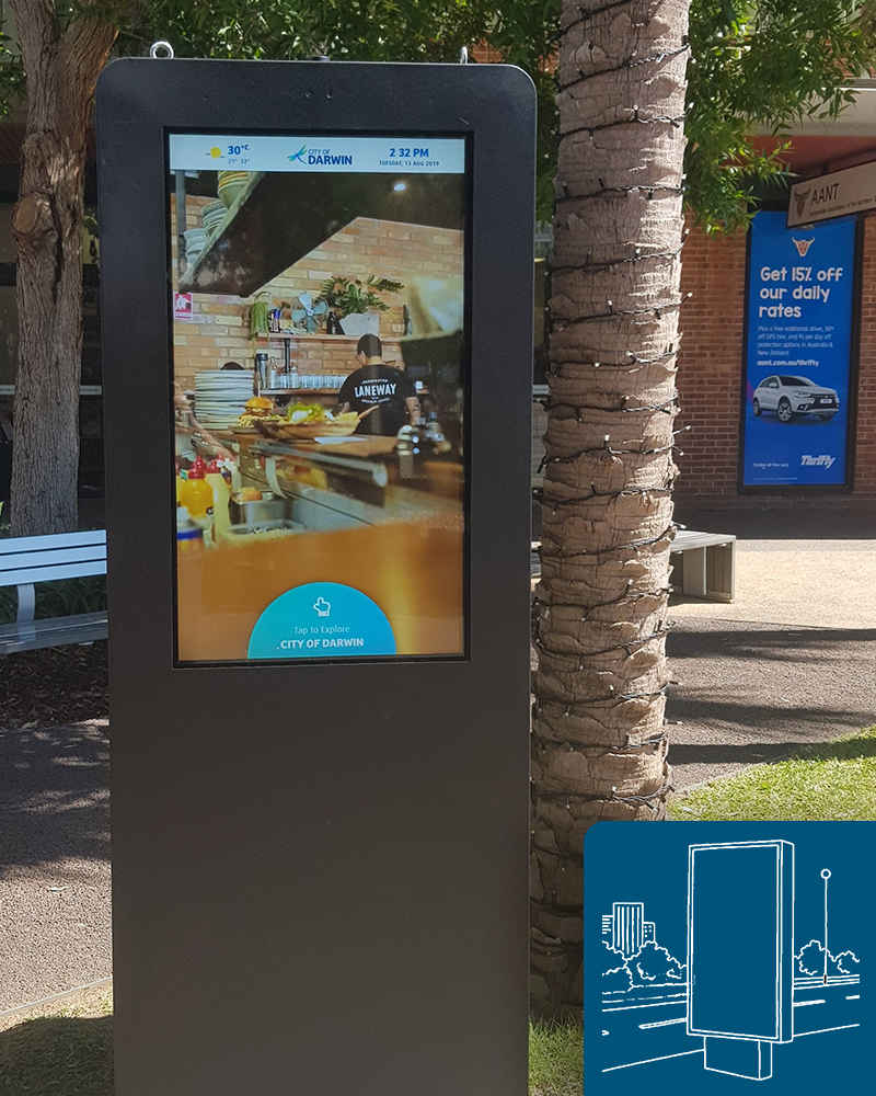 Digital Interactive Kiosks