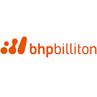 LED Sign Screen Buy Rent - bhpbilliton