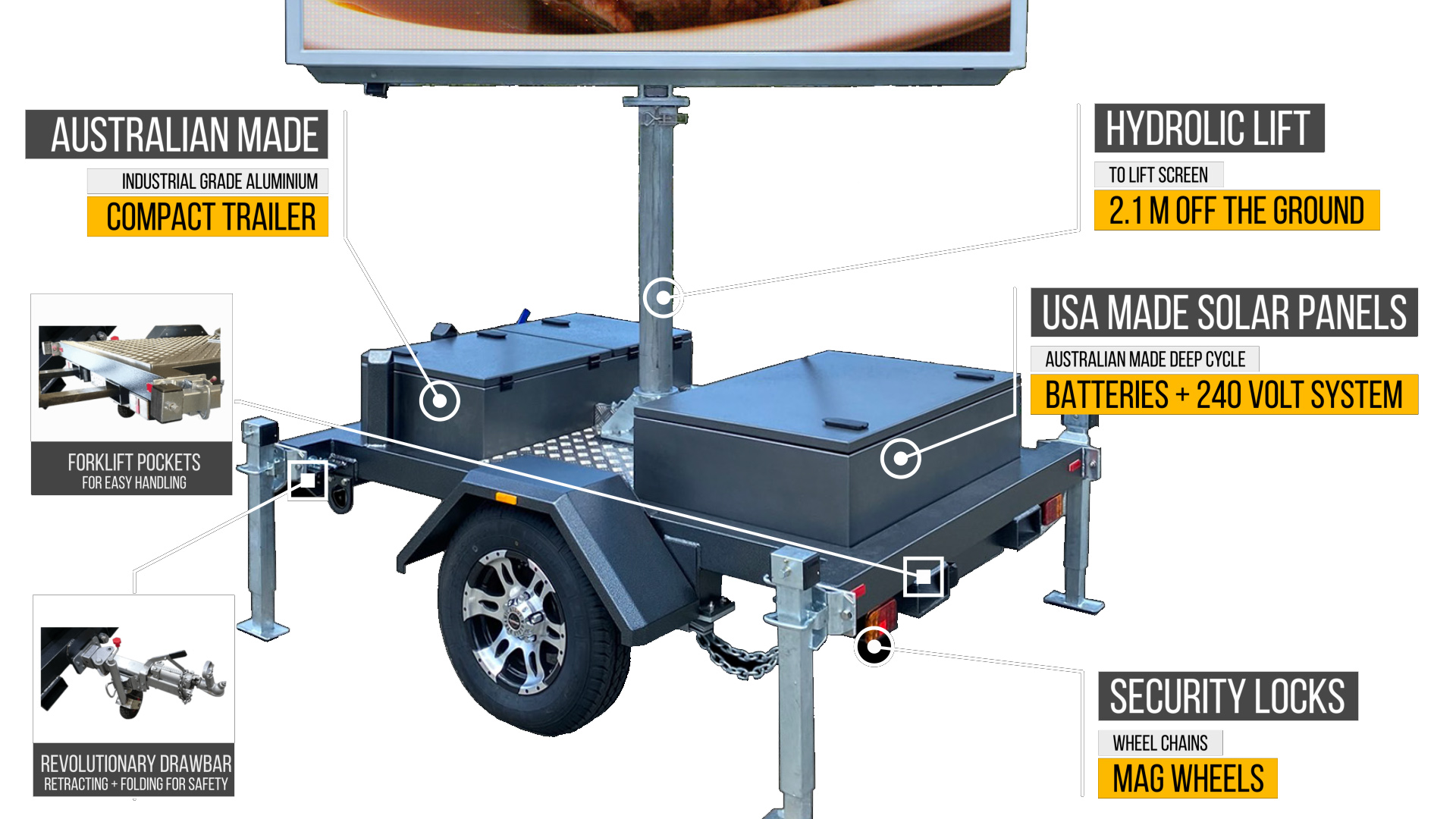 Rugged and Robust Australian made and assemled compact Trailer is made from Australian industrial grade aluminium.