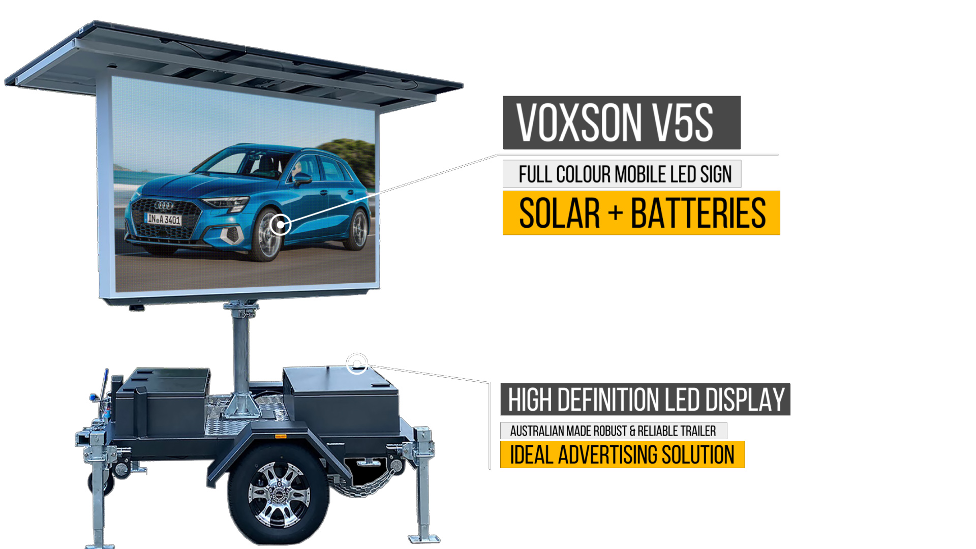 Introducing the Voxson V4s, a full colour Mobile LED Sign
