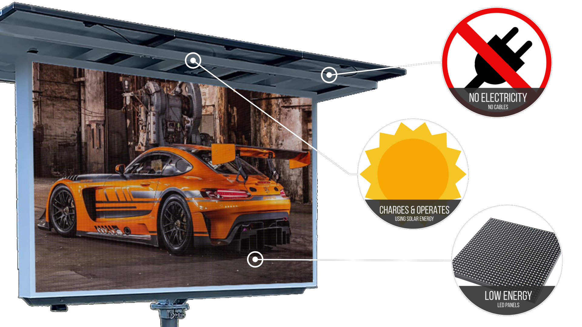 The Voxson V4s Mobile LED sign can be parked anywhere, with no cables running across the driveways, and no power grid or electricity required